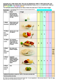 1500 Calorie Meal Plan Pad | Nutrition and Diet Resources