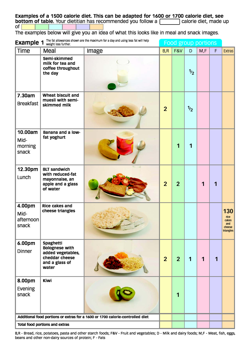 1500 Calorie Meal Plan Pad Nutrition And Diet Resources